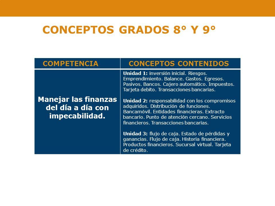 CONCEPTOS GRADOS 8° Y 9° COMPETENCIACONCEPTOS CONTENIDOS Manejar las finanzas del día a día con impecabilidad. Unidad 1: inversión inicial. Riesgos. E