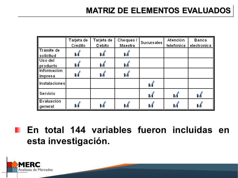 MATRIZ DE ELEMENTOS EVALUADOS En total 144 variables fueron incluidas en esta investigación.