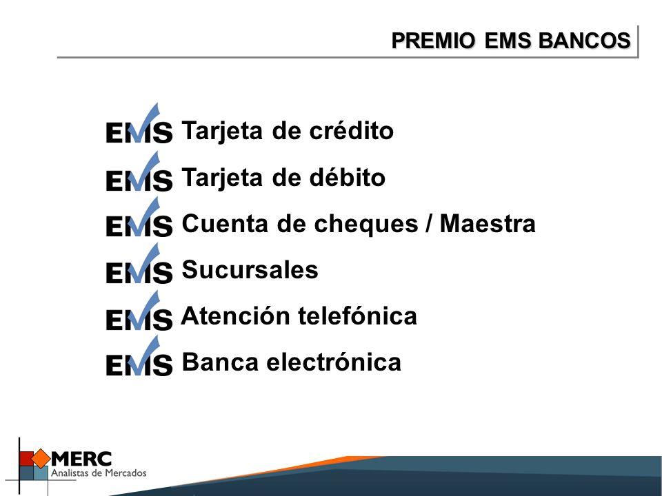 EMS Tarjeta de crédito EMS Tarjeta de débito EMS Cuenta de cheques / Maestra EMS Sucursales EMS Atención telefónica EMS Banca electrónica PREMIO EMS BANCOS