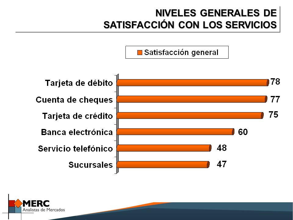 NIVELES GENERALES DE SATISFACCIÓN CON LOS SERVICIOS NIVELES GENERALES DE SATISFACCIÓN CON LOS SERVICIOS