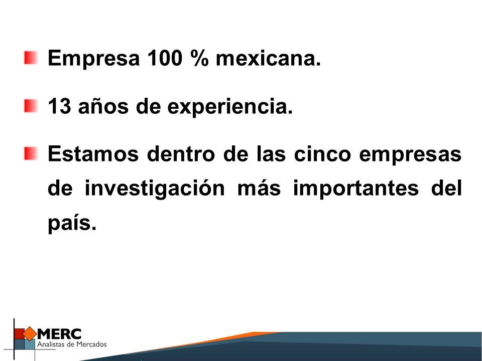 Empresa 100 % mexicana. 13 años de experiencia.