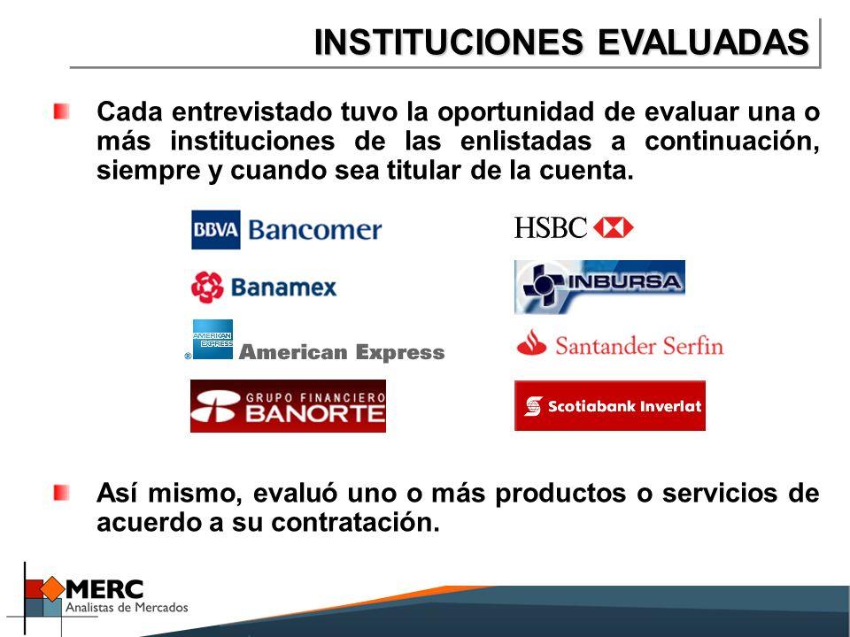 Cada entrevistado tuvo la oportunidad de evaluar una o más instituciones de las enlistadas a continuación, siempre y cuando sea titular de la cuenta.