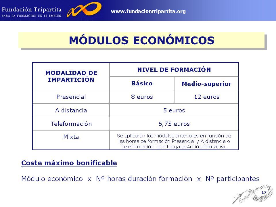 16 www.fundaciontripartita.org Módulos y Costes de Acciones Formativas