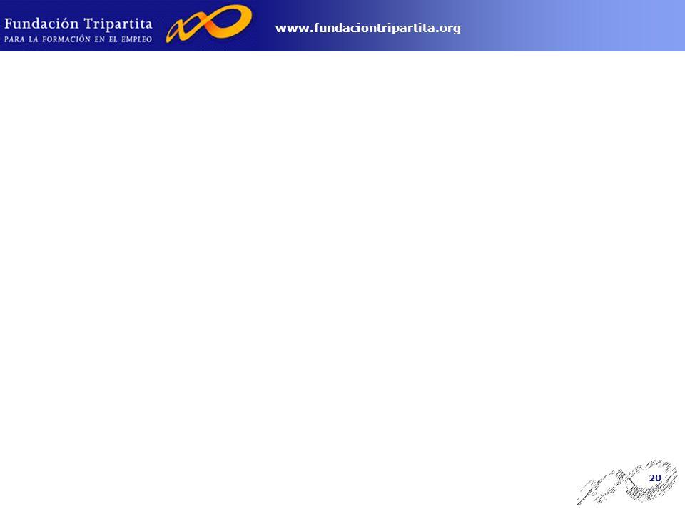 19 www.fundaciontripartita.org COSTES DE LA FORMACIÓN Costes que se pueden imputar (internos/externos) Empresas bonificadas Empresas que se agrupan voluntariamente Costes directos.