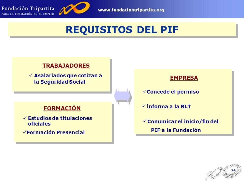 23 www.fundaciontripartita.org COSTE DEL PERMISO Salario del trabajador = Salario base + antigüedad + compl.