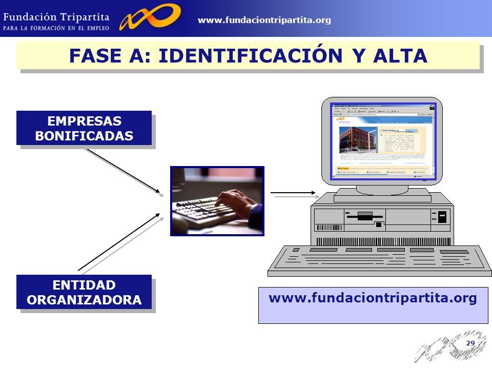 28 www.fundaciontripartita.org FASES DE LA GESTIÓN DEL CREDITO FASE A: IDENTIFICACIÓN Y ALTA FASE B: COMUNICACIÓN DE INICIO DE LOS GRUPOS FASE C: COMUNICACIÓN DE FINALIZACIÓN DE LOS GRUPOS FASE D: APLICACIÓN DE LAS BONIFICACIONES FASE E: CONCILIACIÓN DEL CRÉDITO IDENTIFICACIÓN Y ALTA COMUNIC.
