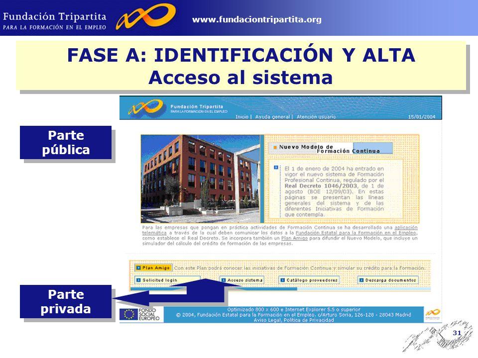 30 www.fundaciontripartita.org Empresas bonificadas Acceden de forma individualizada.