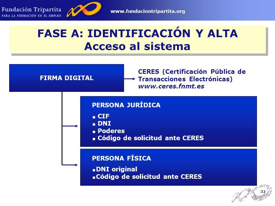 31 www.fundaciontripartita.org FASE A: IDENTIFICACIÓN Y ALTA Acceso al sistema FASE A: IDENTIFICACIÓN Y ALTA Acceso al sistema Parte pública Parte privada