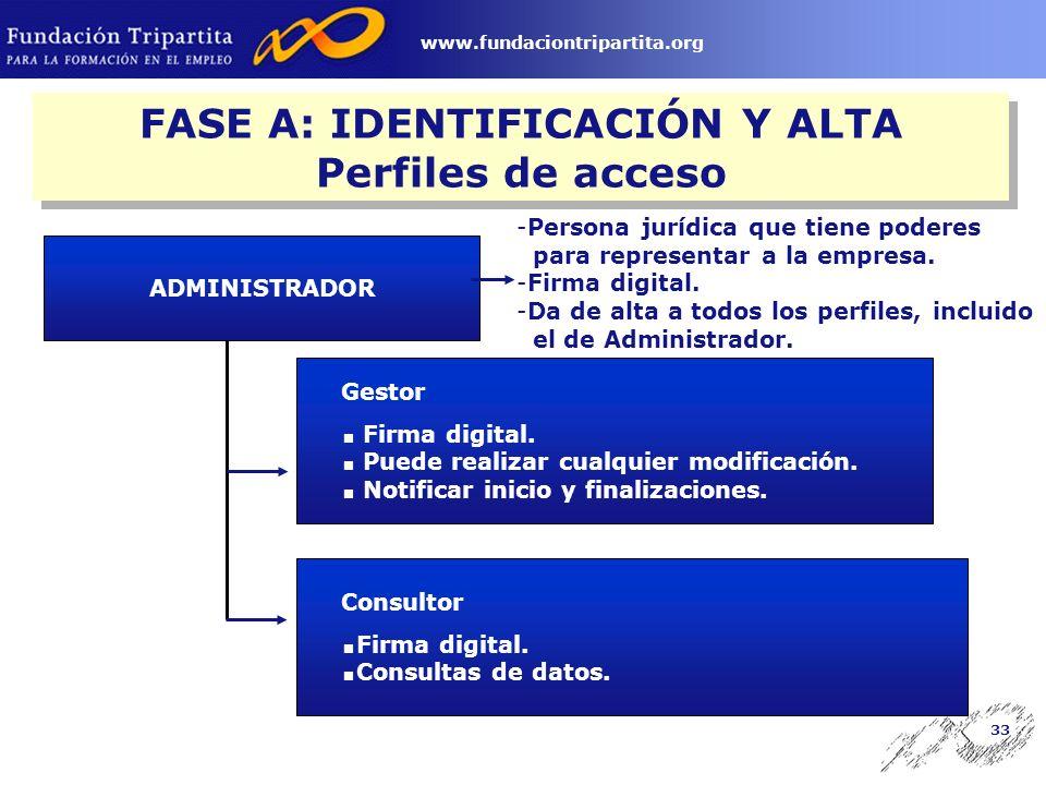 32 www.fundaciontripartita.org FIRMA DIGITAL PERSONA JURÍDICA CIF DNI Poderes Código de solicitud ante CERES PERSONA FÍSICA DNI original Código de solicitud ante CERES CERES (Certificación Pública de Transacciones Electrónicas) www.ceres.fnmt.es FASE A: IDENTIFICACIÓN Y ALTA Acceso al sistema FASE A: IDENTIFICACIÓN Y ALTA Acceso al sistema