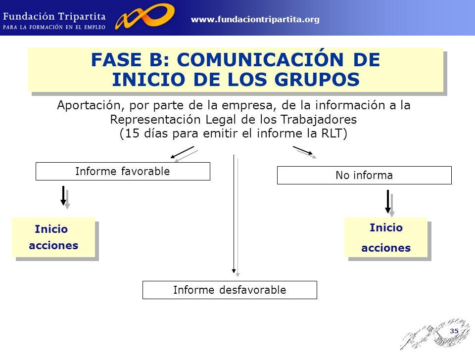 34 www.fundaciontripartita.org Información a la Representación Legal de los Trabajadores: 1.
