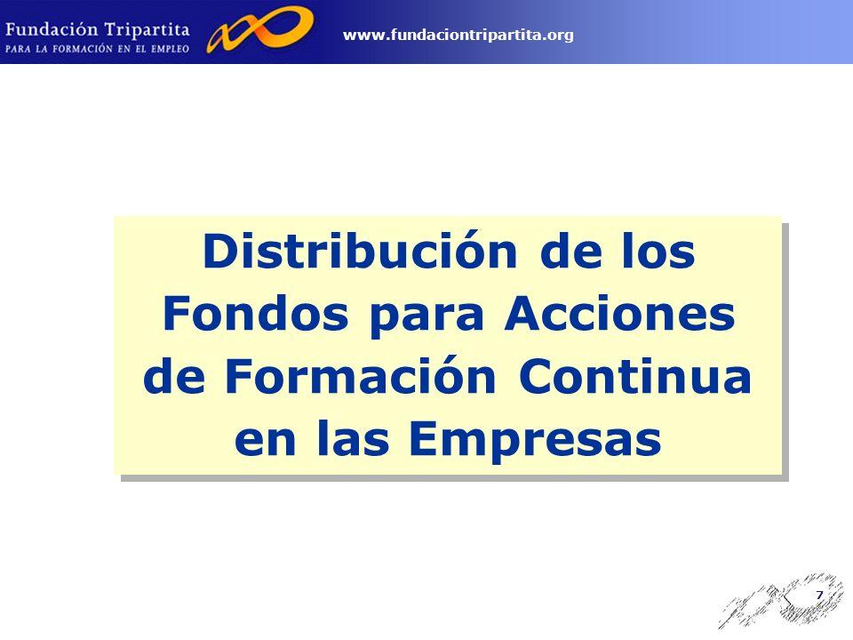 6 www.fundaciontripartita.org CONTENIDOS 1. Fase de identificación y alta en el sistema.