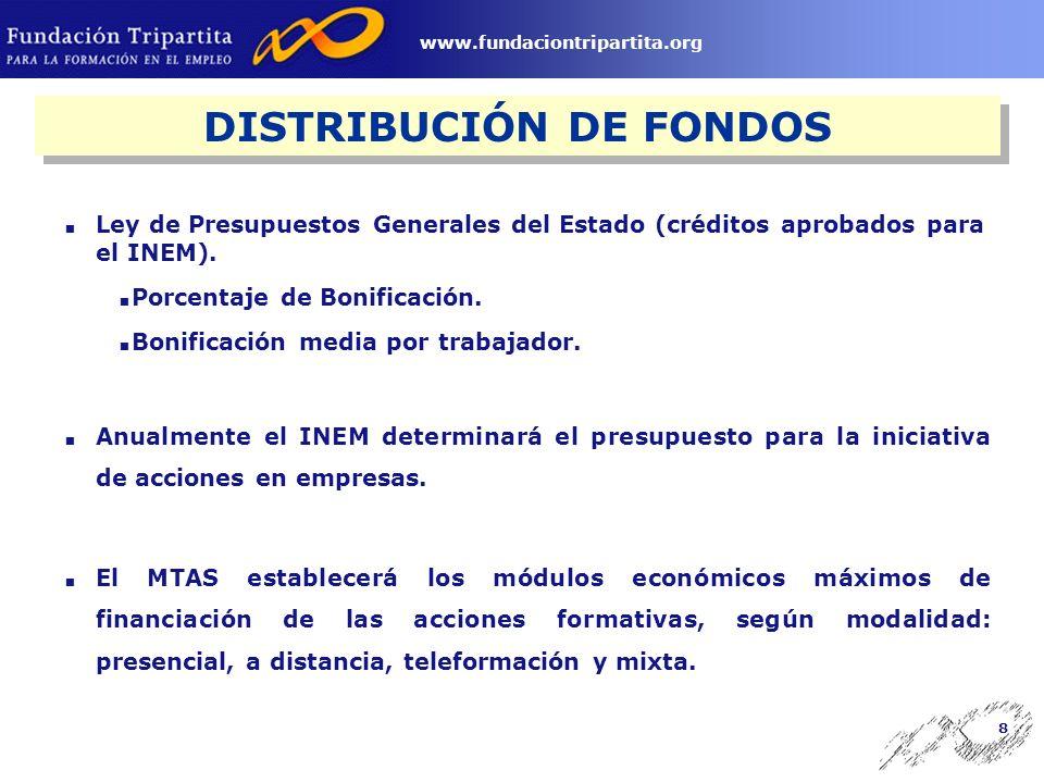 7 www.fundaciontripartita.org Distribución de los Fondos para Acciones de Formación Continua en las Empresas