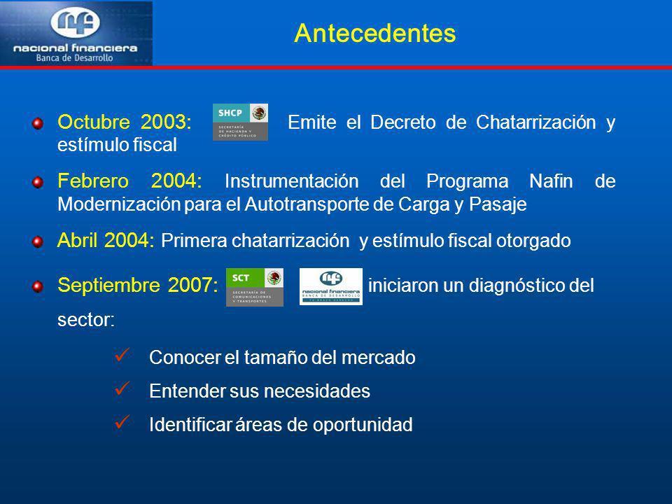 Octubre 2003: Emite el Decreto de Chatarrización y estímulo fiscal Febrero 2004: Instrumentación del Programa Nafin de Modernización para el Autotrans