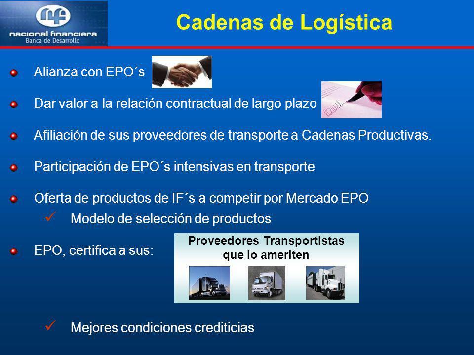 Alianza con EPO´s Dar valor a la relación contractual de largo plazo Afiliación de sus proveedores de transporte a Cadenas Productivas. Participación
