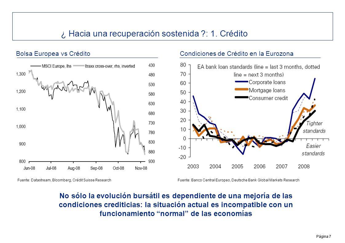Página 8 ¿Hacia una recuperación sostenida?: 1.Crédito Bolsa EE.