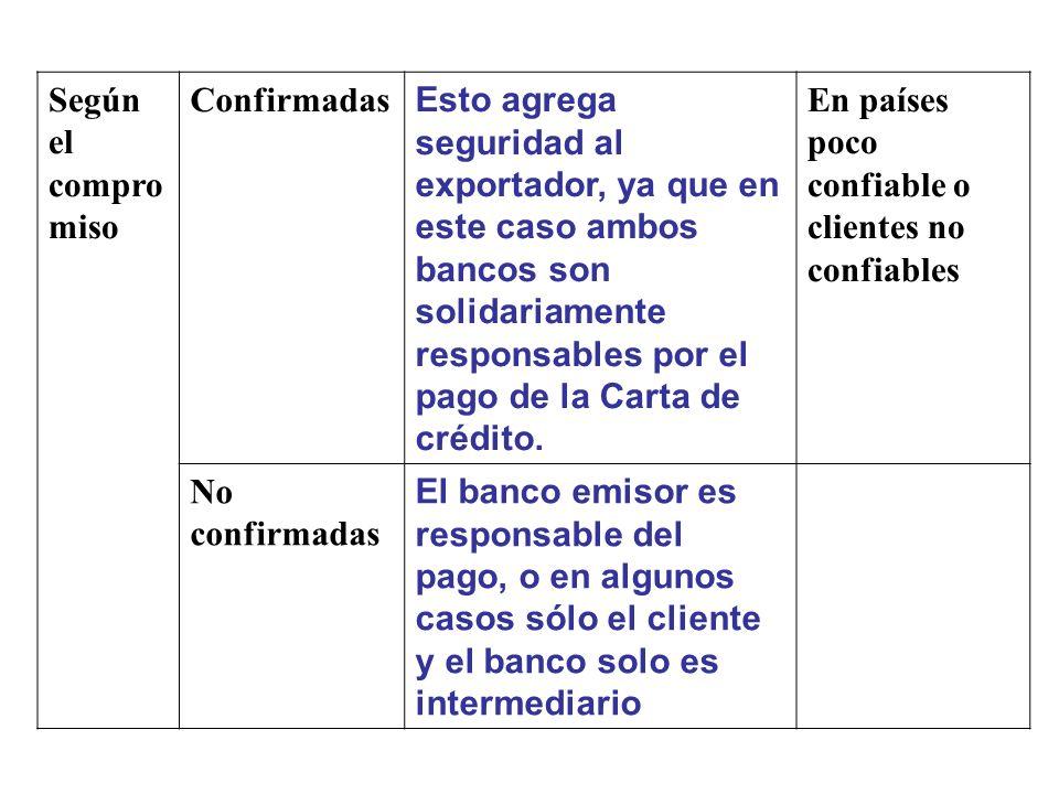 Según el compro miso Confirmadas Esto agrega seguridad al exportador, ya que en este caso ambos bancos son solidariamente responsables por el pago de