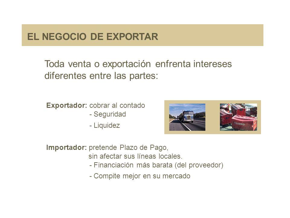 EL NEGOCIO DE EXPORTAR Toda venta o exportación enfrenta intereses diferentes entre las partes: Exportador: cobrar al contado - Seguridad - Liquidez I