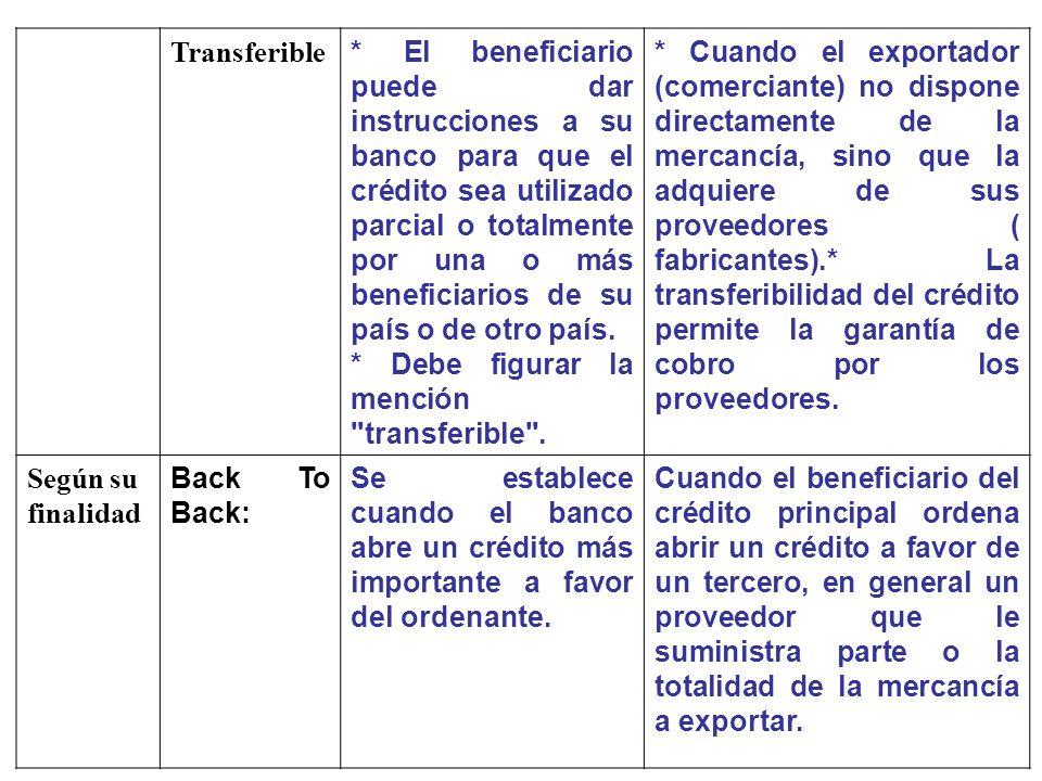 Transferible * El beneficiario puede dar instrucciones a su banco para que el crédito sea utilizado parcial o totalmente por una o más beneficiarios d