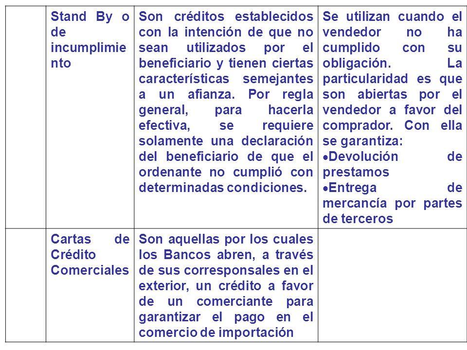 Stand By o de incumplimie nto Son créditos establecidos con la intención de que no sean utilizados por el beneficiario y tienen ciertas característica