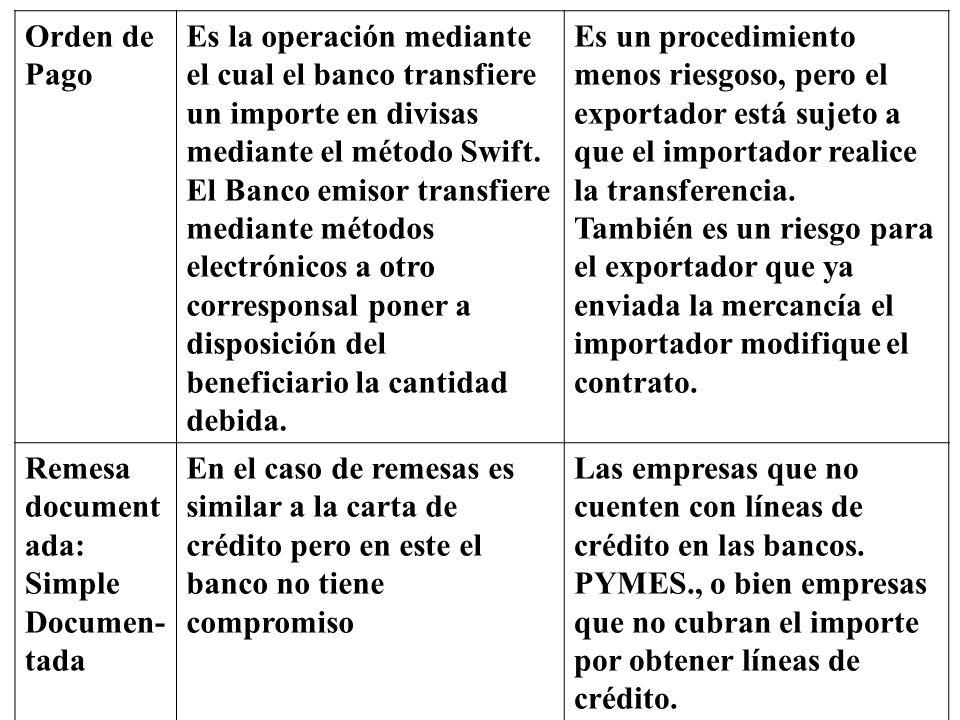 Orden de Pago Es la operación mediante el cual el banco transfiere un importe en divisas mediante el método Swift. El Banco emisor transfiere mediante