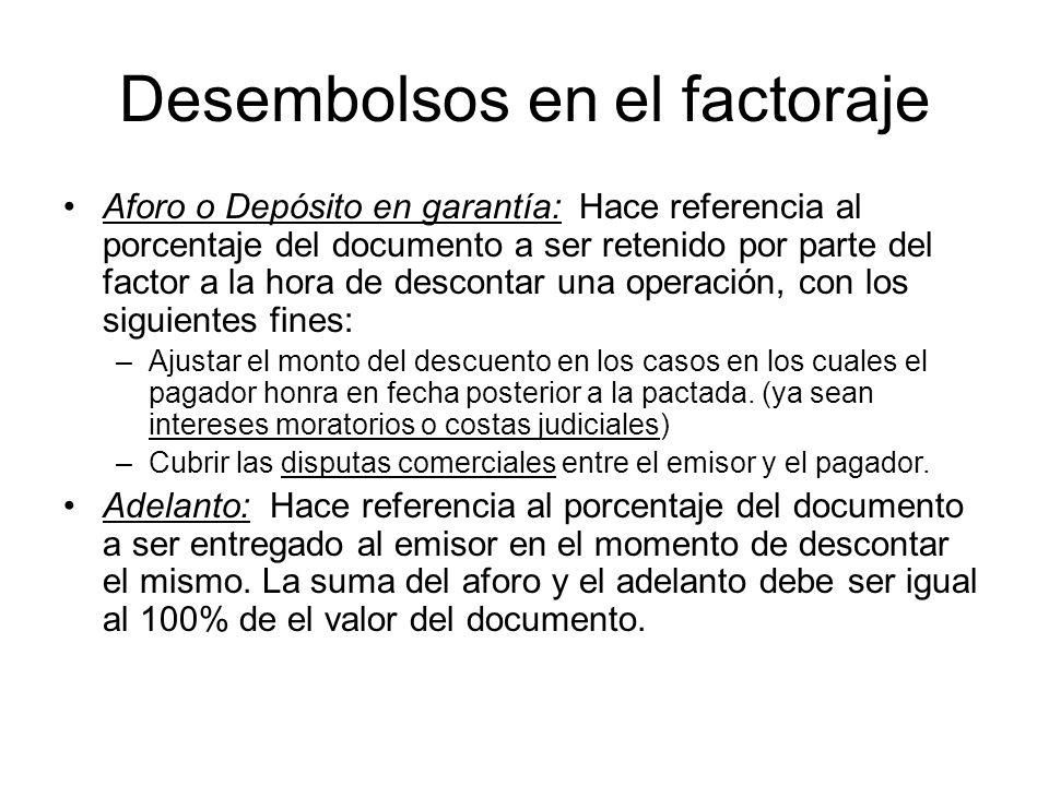 Desembolsos en el factoraje Aforo o Depósito en garantía: Hace referencia al porcentaje del documento a ser retenido por parte del factor a la hora de