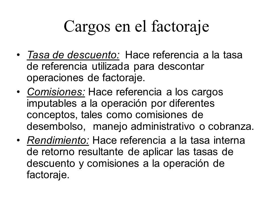 Cargos en el factoraje Tasa de descuento: Hace referencia a la tasa de referencia utilizada para descontar operaciones de factoraje. Comisiones: Hace