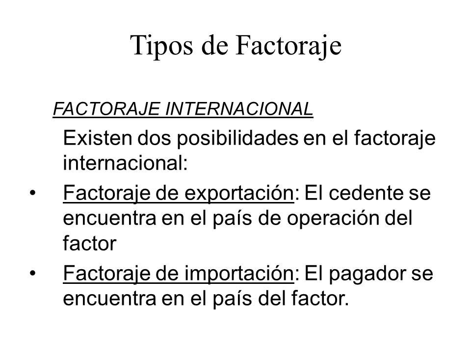 Tipos de Factoraje FACTORAJE INTERNACIONAL Existen dos posibilidades en el factoraje internacional: Factoraje de exportación: El cedente se encuentra