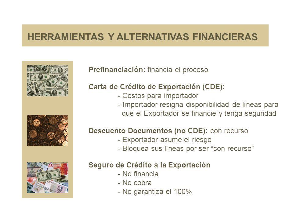 HERRAMIENTAS Y ALTERNATIVAS FINANCIERAS Prefinanciación: financia el proceso Carta de Crédito de Exportación (CDE): - Costos para importador - Importa