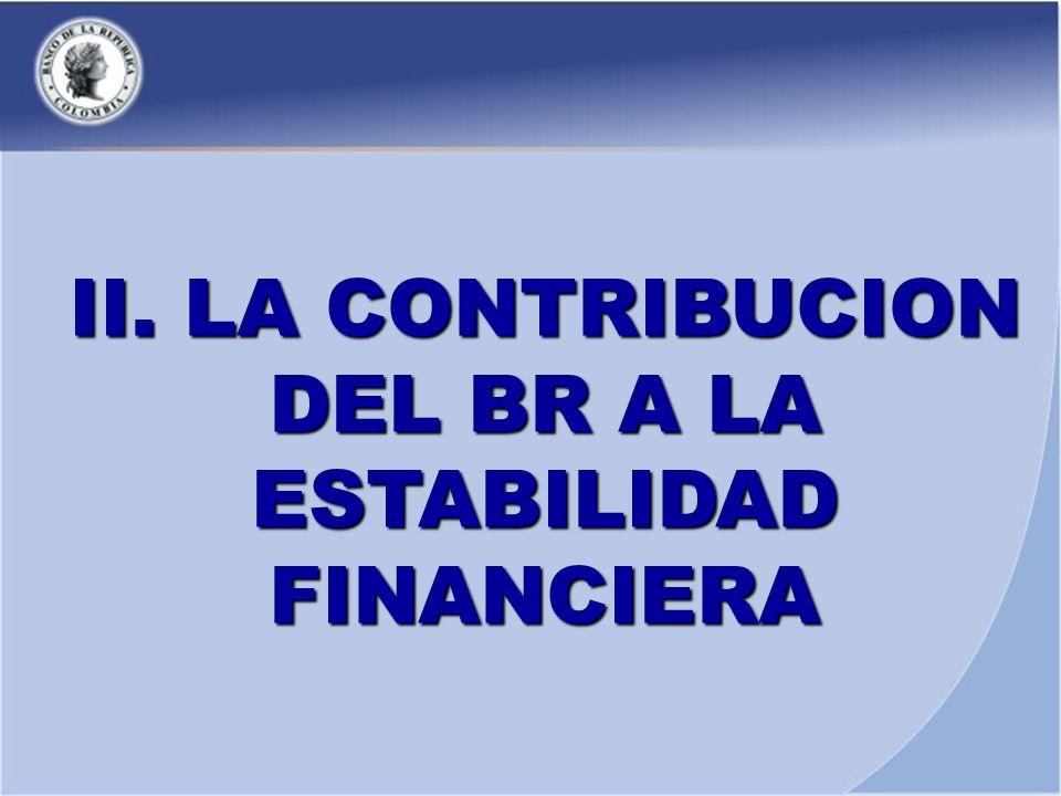 II. LA CONTRIBUCION DEL BR A LA ESTABILIDAD FINANCIERA