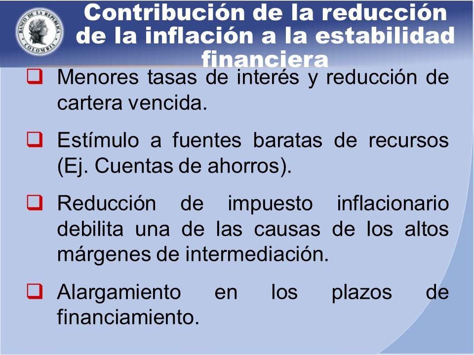 Contribución de la reducción de la inflación a la estabilidad financiera Menores tasas de interés y reducción de cartera vencida. Estímulo a fuentes b