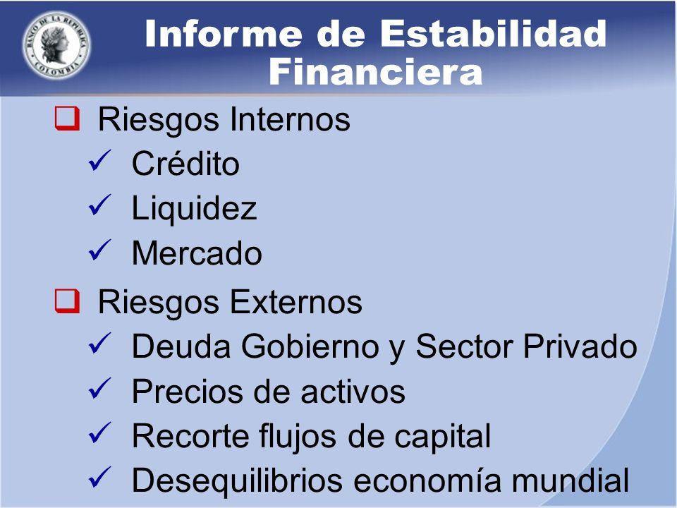Informe de Estabilidad Financiera Riesgos Internos Crédito Liquidez Mercado Riesgos Externos Deuda Gobierno y Sector Privado Precios de activos Recort