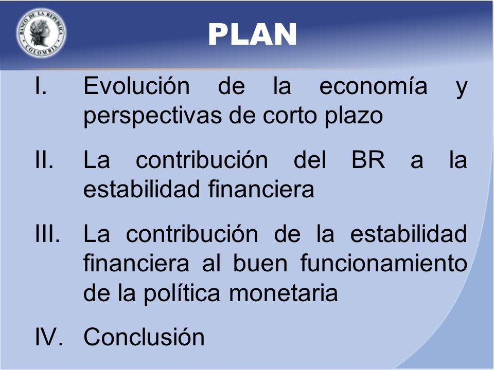 I.Evolución de la economía y perspectivas de corto plazo II.La contribución del BR a la estabilidad financiera III.La contribución de la estabilidad f