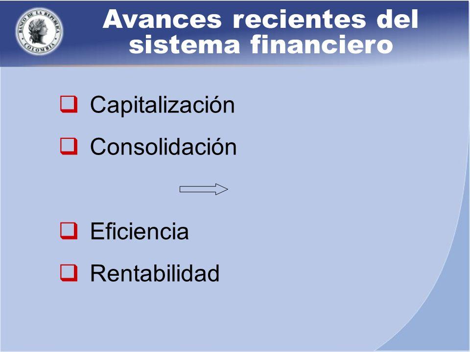 Capitalización Consolidación Eficiencia Rentabilidad Avances recientes del sistema financiero