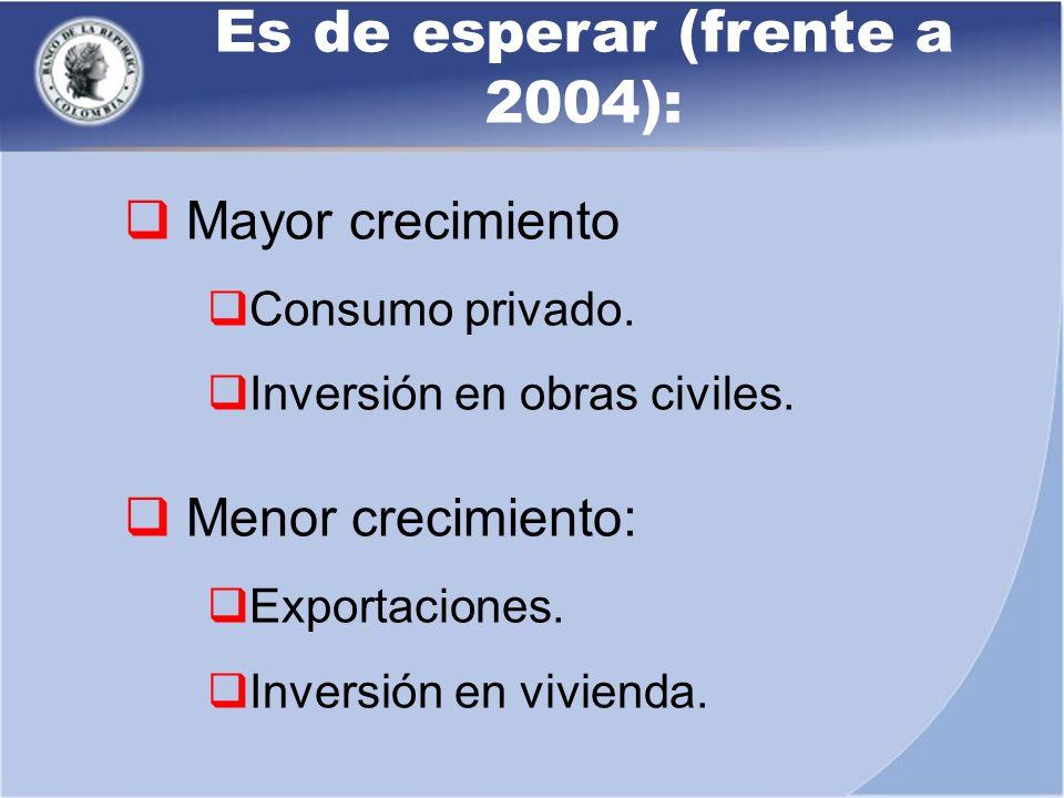 Mayor crecimiento Consumo privado. Inversión en obras civiles. Menor crecimiento: Exportaciones. Inversión en vivienda. Es de esperar (frente a 2004):