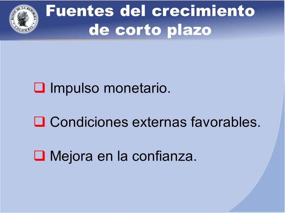 Impulso monetario. Condiciones externas favorables. Mejora en la confianza. Fuentes del crecimiento de corto plazo