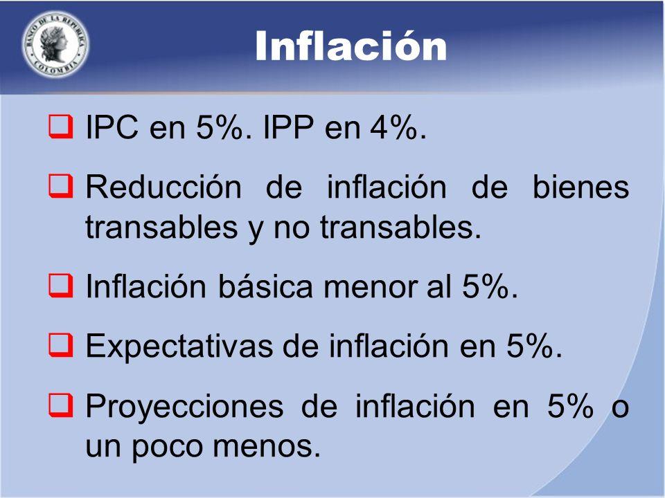 IPC en 5%. IPP en 4%. Reducción de inflación de bienes transables y no transables. Inflación básica menor al 5%. Expectativas de inflación en 5%. Proy