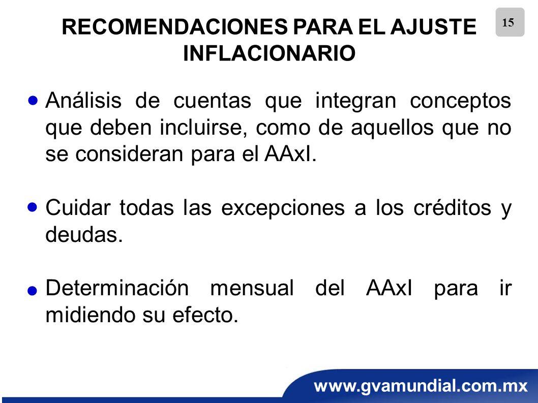 www.gvamundial.com.mx 15 RECOMENDACIONES PARA EL AJUSTE INFLACIONARIO Análisis de cuentas que integran conceptos que deben incluirse, como de aquellos