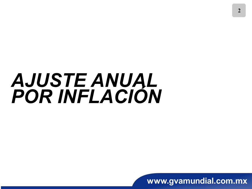 www.gvamundial.com.mx 3 AJUSTE ANUAL POR INFLACIÓN 1.- DEFINICIÓN DE CRÉDITO Y DEUDAS 2.- MONEDA EXTRANJERA 3.- CASOS ESPECIALES