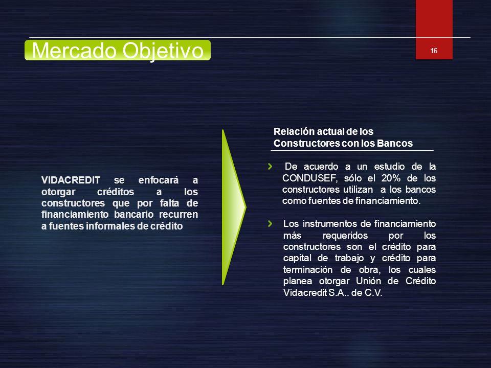 VIDACREDIT se enfocará a otorgar créditos a los constructores que por falta de financiamiento bancario recurren a fuentes informales de crédito 16 Rel