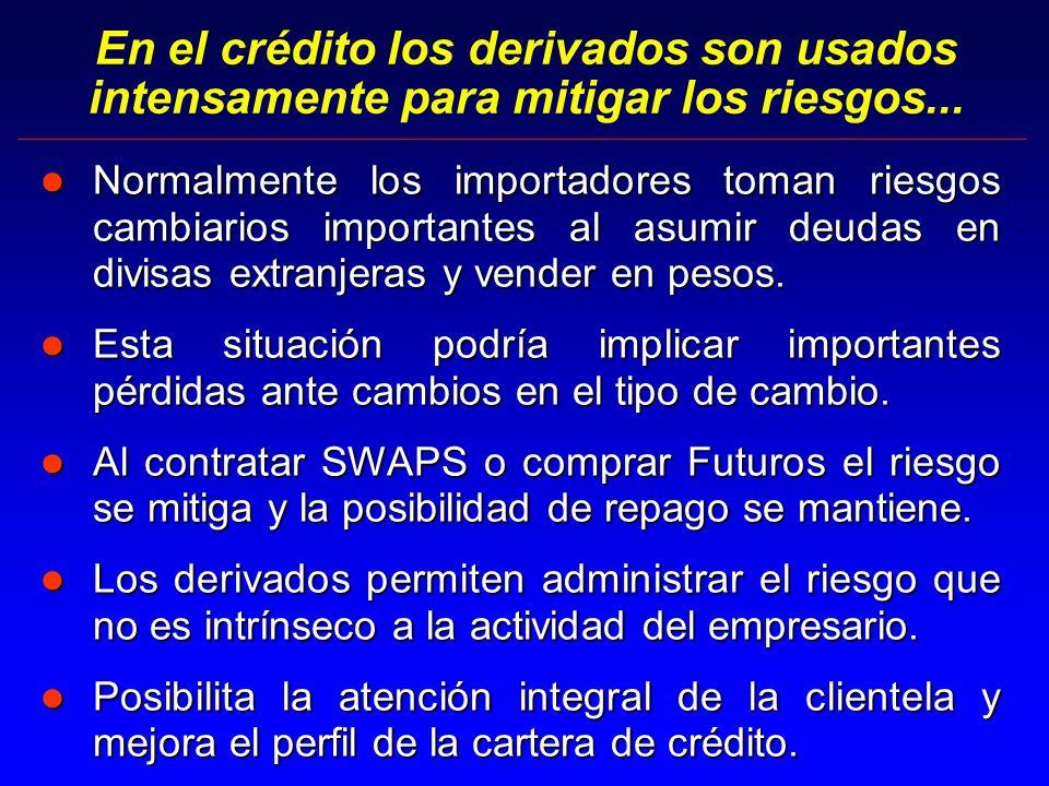 En el crédito los derivados son usados intensamente para mitigar los riesgos...