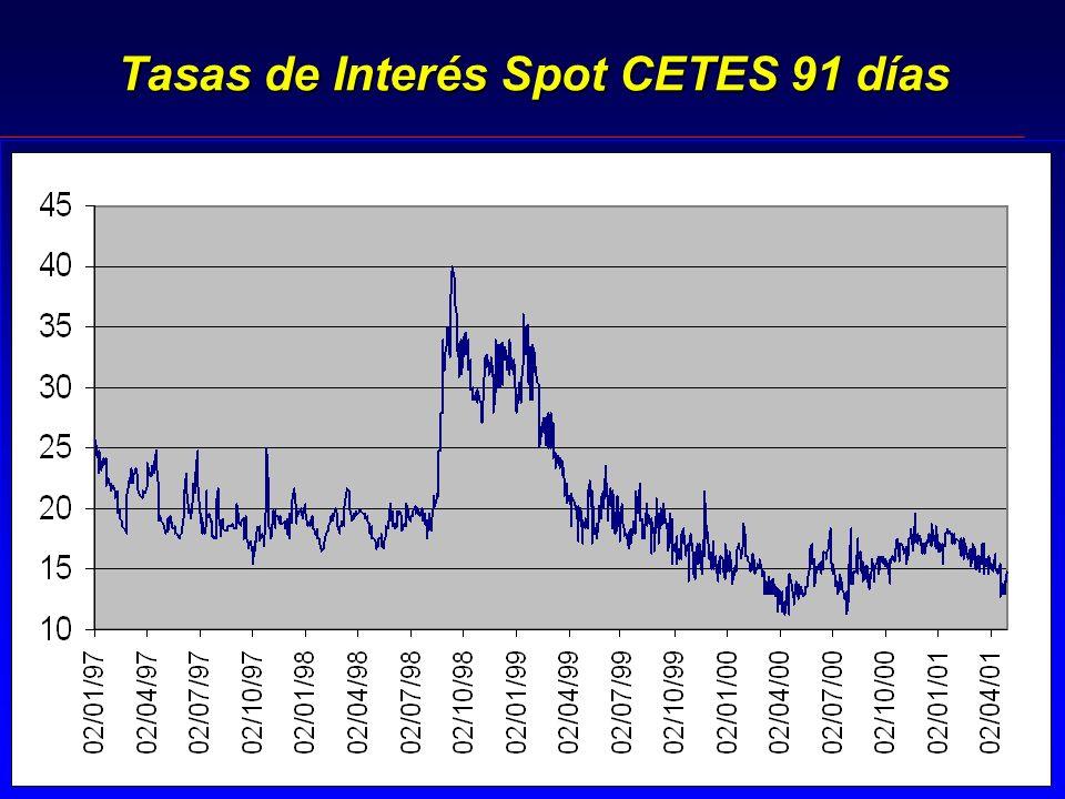 Tasas de Interés Spot CETES 91 días