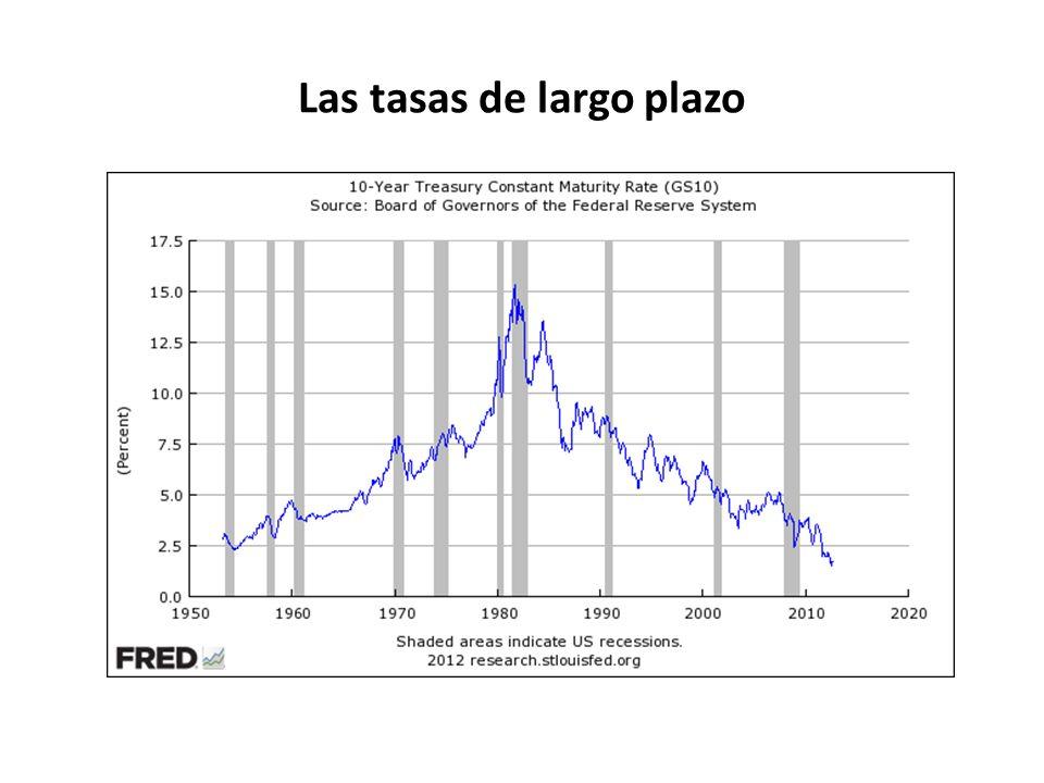 Las tasas de largo plazo