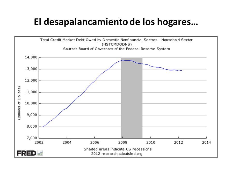 El desapalancamiento de los hogares…