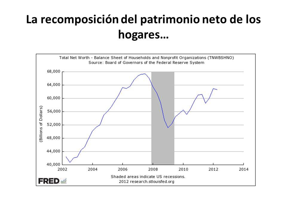 La recomposición del patrimonio neto de los hogares…