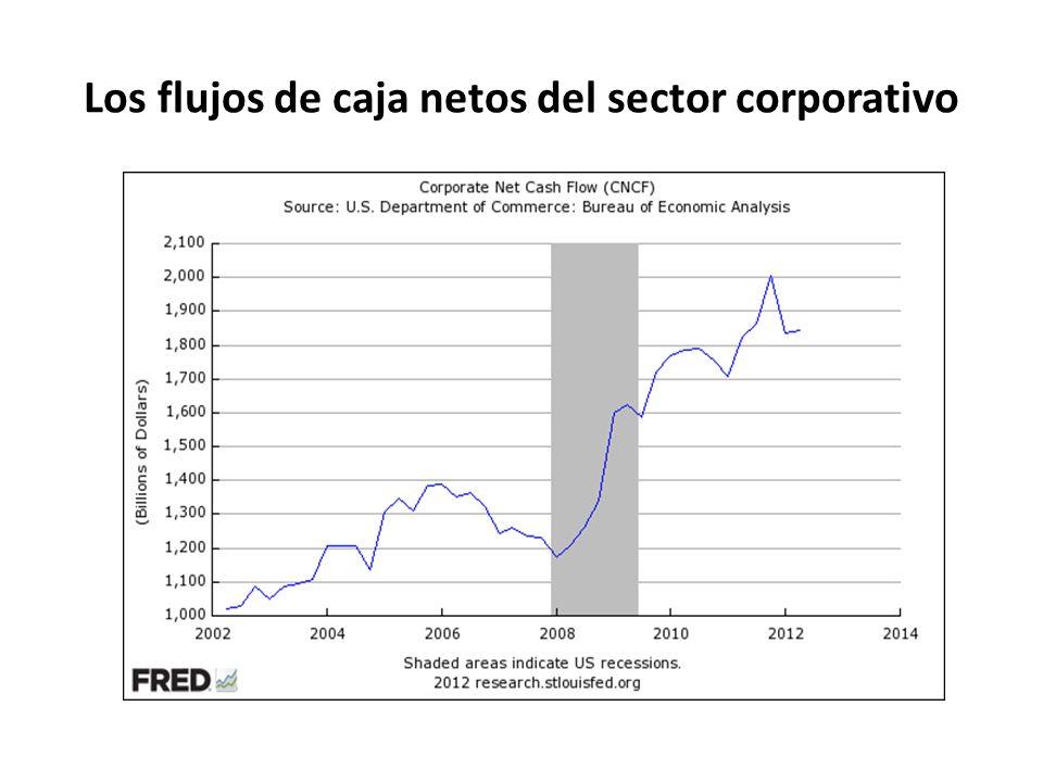 Los flujos de caja netos del sector corporativo