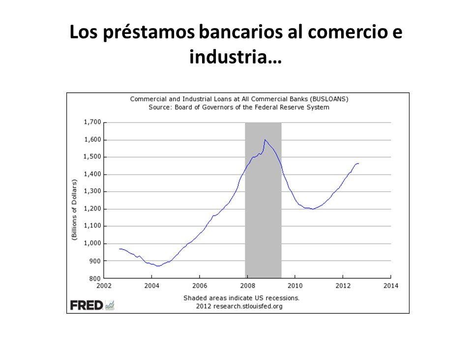 Los préstamos bancarios al comercio e industria…