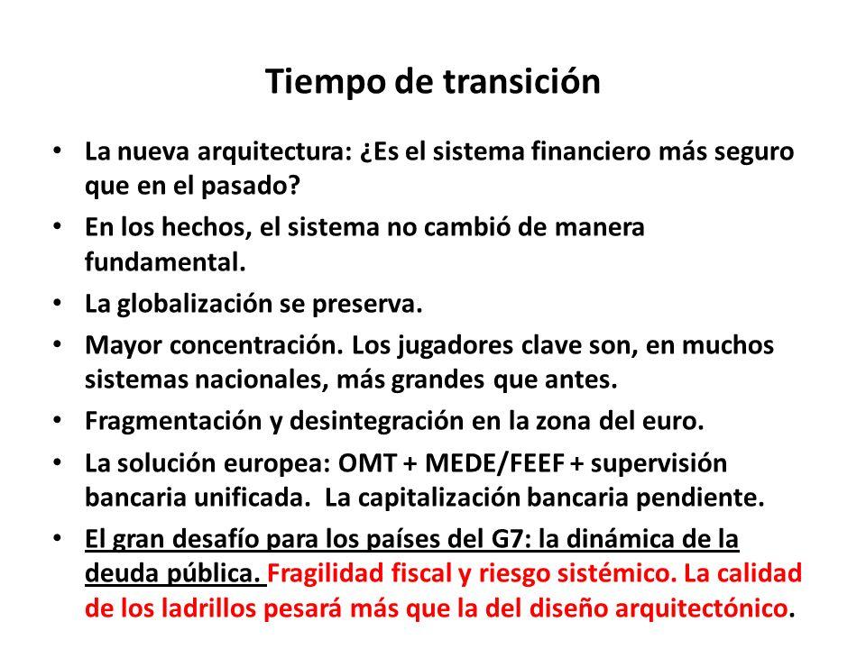 Tiempo de transición La nueva arquitectura: ¿Es el sistema financiero más seguro que en el pasado? En los hechos, el sistema no cambió de manera funda