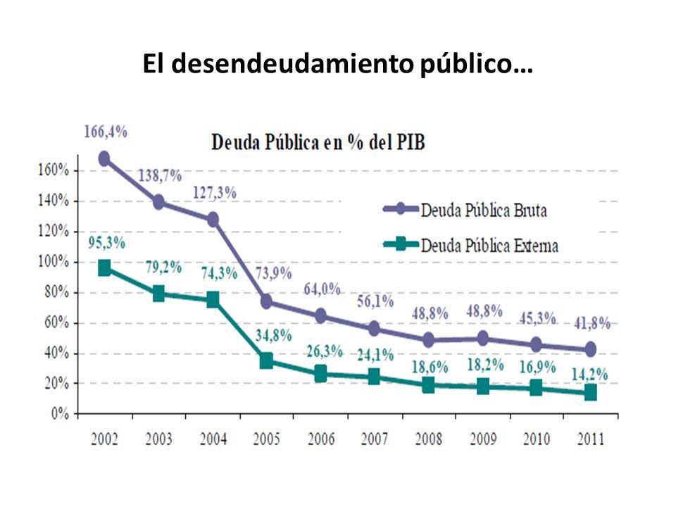 El desendeudamiento público…