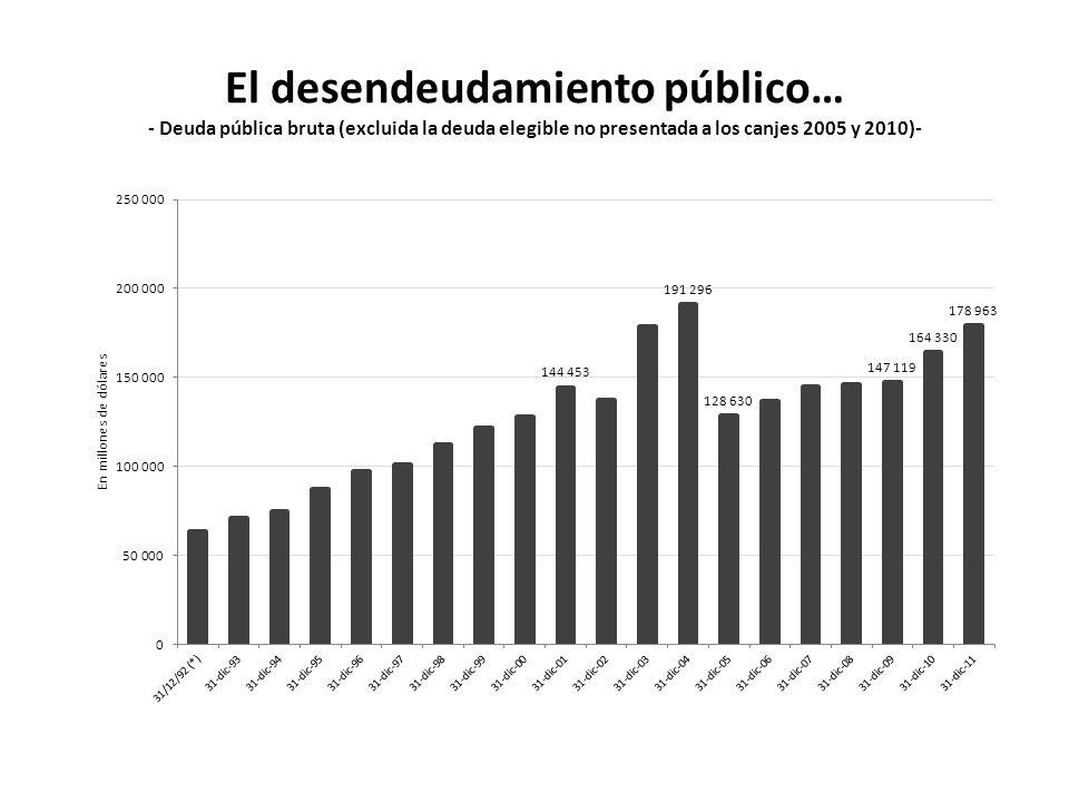 El desendeudamiento público… - Deuda pública bruta (excluida la deuda elegible no presentada a los canjes 2005 y 2010)-