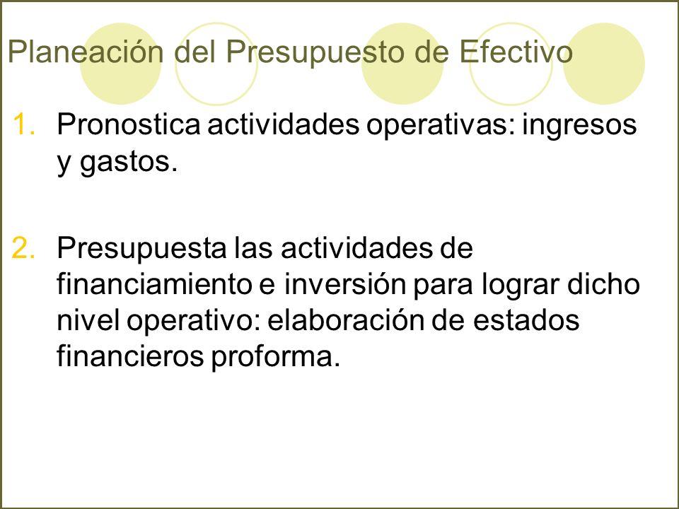 Planeación del Presupuesto de Efectivo 1.Pronostica actividades operativas: ingresos y gastos. 2.Presupuesta las actividades de financiamiento e inver